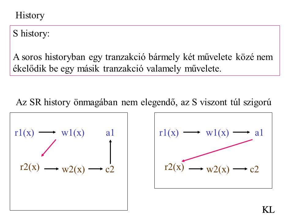 KL S history: A soros historyban egy tranzakció bármely két művelete közé nem ékelődik be egy másik tranzakció valamely művelete. Az SR history önmagá