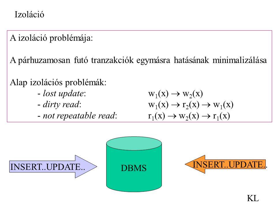 KL A izoláció problémája: A párhuzamosan futó tranzakciók egymásra hatásának minimalizálása Alap izolációs problémák: - lost update:w 1 (x)  w 2 (x)