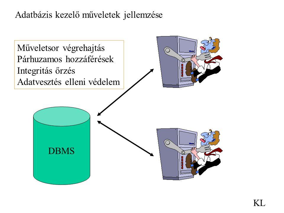 Adatbázis kezelő műveletek jellemzése KL Műveletsor végrehajtás Párhuzamos hozzáférések Integritás őrzés Adatvesztés elleni védelem DBMS