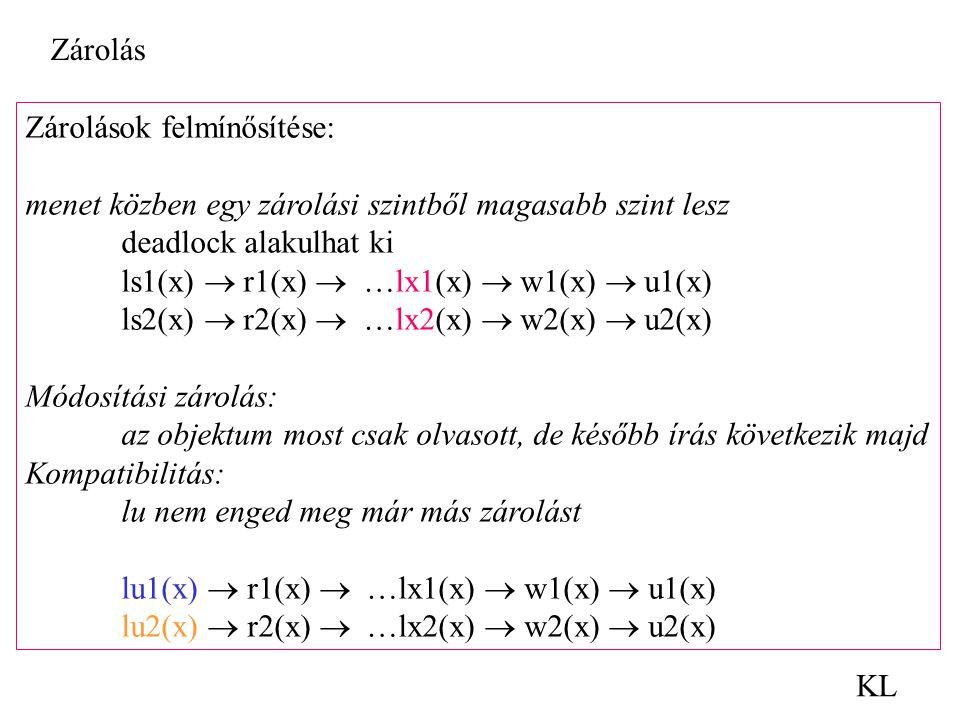 KL Zárolások felmínősítése: menet közben egy zárolási szintből magasabb szint lesz deadlock alakulhat ki ls1(x)  r1(x)  …lx1(x)  w1(x)  u1(x) ls2(