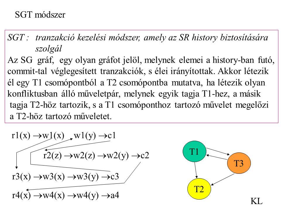 KL SGT : tranzakció kezelési módszer, amely az SR history biztosítására szolgál Az SG gráf, egy olyan gráfot jelöl, melynek elemei a history-ban futó,