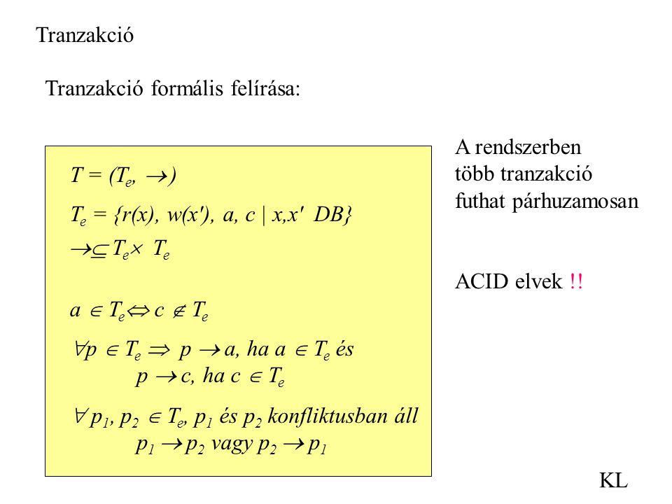 Tranzakció KL T = (T e,  ) T e = {r(x), w(x'), a, c | x,x' DB}  T e  T e a  T e  c  T e Tranzakció formális felírása: A rendszerben több tranza