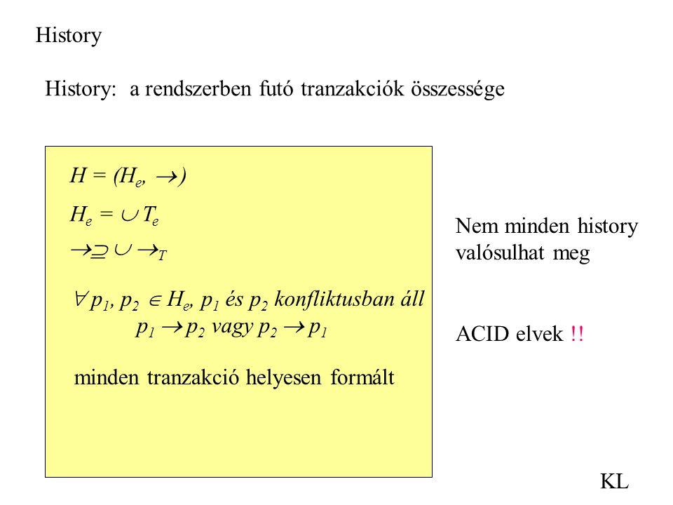 History KL H = (H e,  ) H e =  T e    T History: a rendszerben futó tranzakciók összessége Nem minden history valósulhat meg ACID elvek !!  p 1