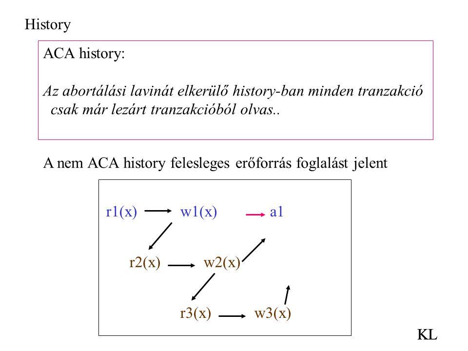 KL ACA history: Az abortálási lavinát elkerülő history-ban minden tranzakció csak már lezárt tranzakcióból olvas.. A nem ACA history felesleges erőfor