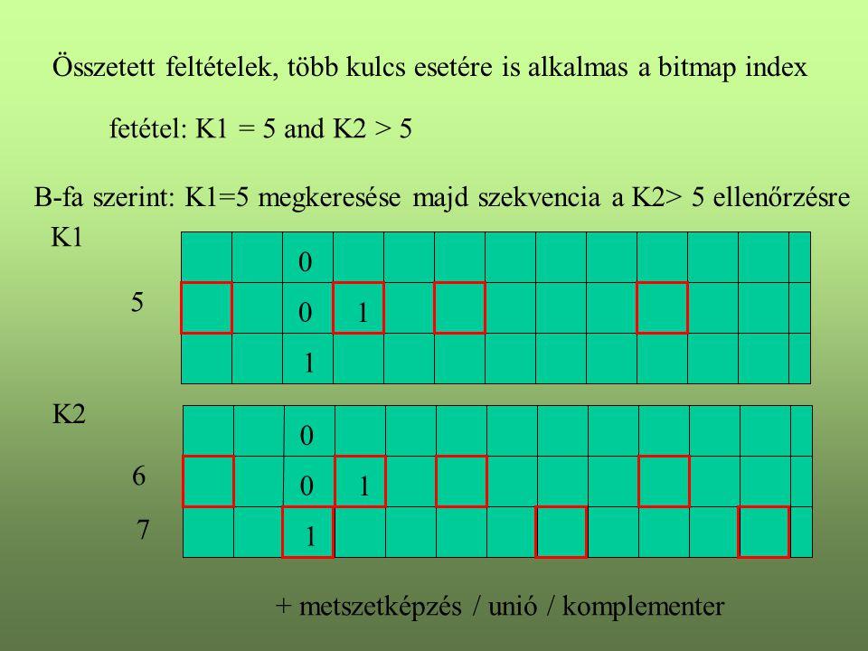 Összetett feltételek, több kulcs esetére is alkalmas a bitmap index fetétel: K1 = 5 and K2 > 5 B-fa szerint: K1=5 megkeresése majd szekvencia a K2> 5 ellenőrzésre 0 1 1 0 5 K1 0 1 1 0 6 7 + metszetképzés / unió / komplementer K2
