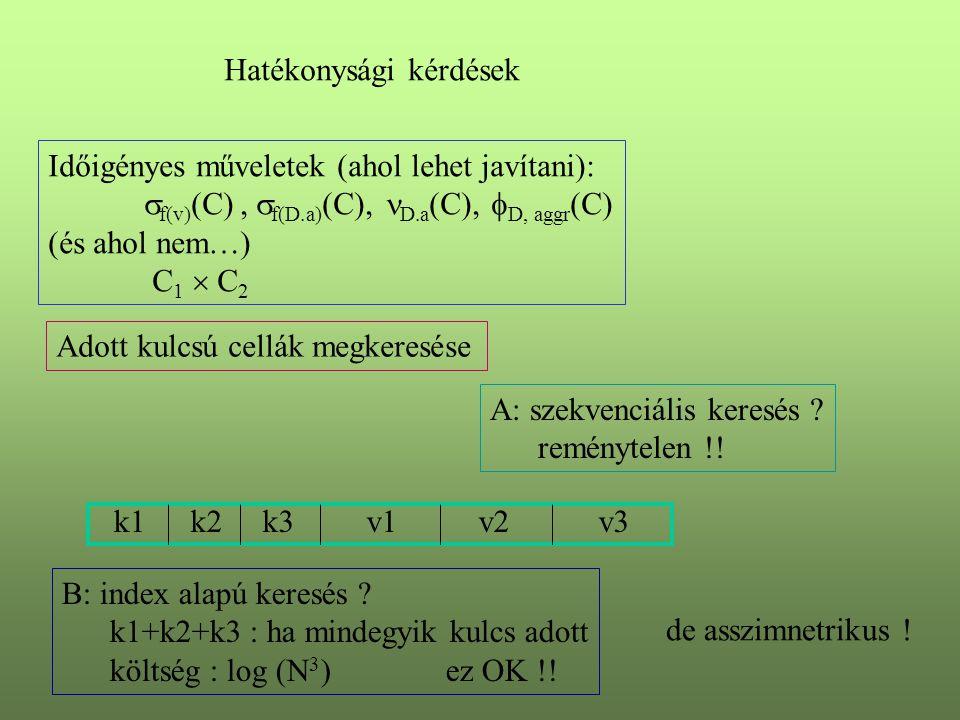 Hatékonysági kérdések Időigényes műveletek (ahol lehet javítani):  f(v) (C),  f(D.a) (C), D.a (C),  D, aggr (C) (és ahol nem…) C 1  C 2 Adott kulcsú cellák megkeresése k1k2k3v1v2v3 A: szekvenciális keresés .