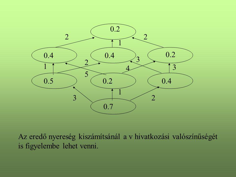 0.7 0.50.20.4 2 3 1 3 1 4 5 2 1 2 2 3 0.2 Az eredő nyereség kiszámítsánál a v hivatkozási valószínűségét is figyelembe lehet venni.