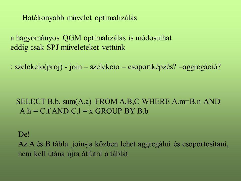 Hatékonyabb művelet optimalizálás a hagyományos QGM optimalizálás is módosulhat eddig csak SPJ műveleteket vettünk : szelekcio(proj) - join – szelekcio – csoportképzés.