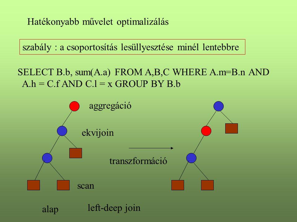 Hatékonyabb művelet optimalizálás szabály : a csoportosítás lesüllyesztése minél lentebbre SELECT B.b, sum(A.a) FROM A,B,C WHERE A.m=B.n AND A.h = C.f