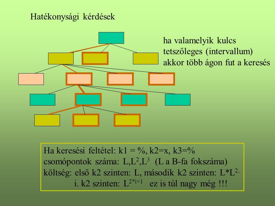 ha valamelyik kulcs tetszőleges (intervallum) akkor több ágon fut a keresés Ha keresési feltétel: k1 = %, k2=x, k3=% csomópontok száma: L,L 2,L 3 (L a B-fa fokszáma) költség: első k2 szinten: L, második k2 szinten: L*L 2, i.