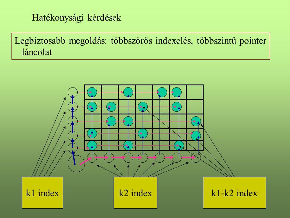 Aggregációs számítások SELECT sum(fiz) FROM dolgozok WHERE beosztas = 'irnok' - alap módszer: a kijelölt rekordok közvetlen beolvasása N: rekord db., B: blokk méret, R: eredmény rekord db.