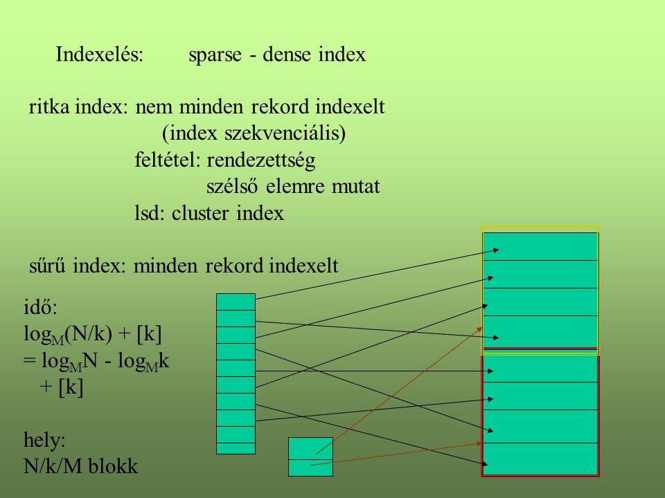 Indexelés:sparse - dense index ritka index: nem minden rekord indexelt (index szekvenciális) feltétel: rendezettség szélső elemre mutat lsd: cluster i