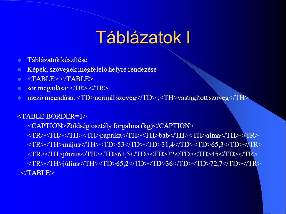 Táblázatok I Táblázatok készítése Képek, szövegek megfelelő helyre rendezése sor megadása: mező megadása: normál szöveg ; vastagított szöveg Zöldség o
