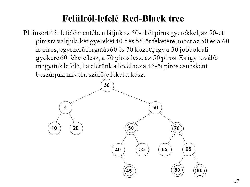 Felülről-lefelé Red-Black tree Pl. insert 45: lefelé mentében látjuk az 50-t két piros gyerekkel, az 50-et pirosra váltjuk, két gyerekét 40-t és 55-öt