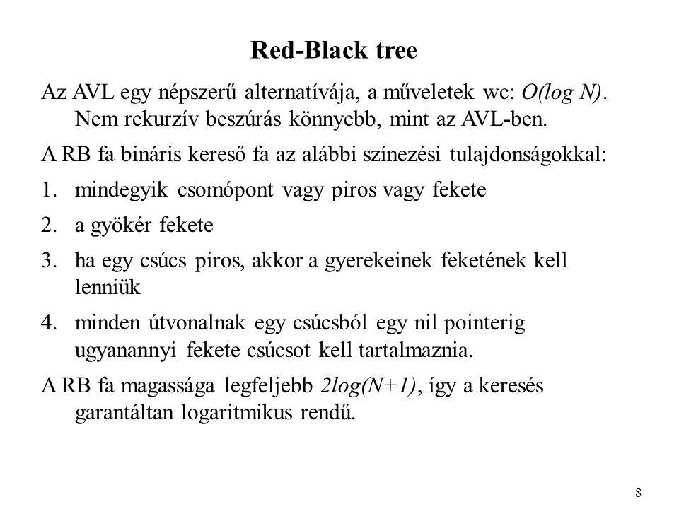 Red-Black tree Az AVL egy népszerű alternatívája, a műveletek wc: O(log N). Nem rekurzív beszúrás könnyebb, mint az AVL-ben. A RB fa bináris kereső fa
