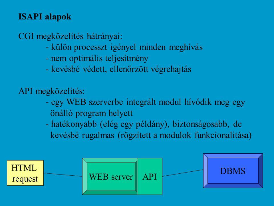 ISAPI alapok ISAPI = IS(Information Server) + API MS platform modul: HTTPODBC.DLL integrált adatkapcsolat ODBC-n keresztül