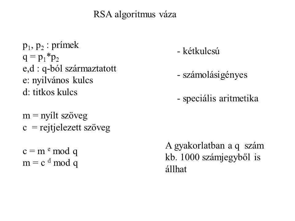 RSA algoritmus váza p 1, p 2 : prímek q = p 1 *p 2 e,d : q-ból származtatott e: nyilvános kulcs d: titkos kulcs m = nyílt szöveg c = rejtjelezett szöv