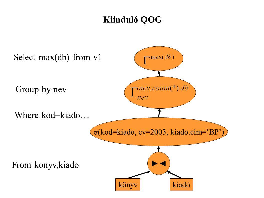 Kiinduló QOG kiadókönyv ►◄ σ(kod=kiado, ev=2003, kiado.cim='BP') From konyv,kiado Group by nev Select max(db) from v1 Where kod=kiado…