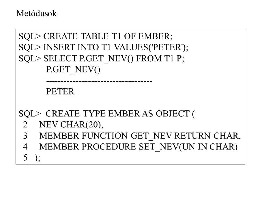 Metódusok SQL> CREATE TABLE T1 OF EMBER; SQL> INSERT INTO T1 VALUES( PETER ); SQL> SELECT P.GET_NEV() FROM T1 P; P.GET_NEV() ----------------------------------- PETER SQL> CREATE TYPE EMBER AS OBJECT ( 2 NEV CHAR(20), 3 MEMBER FUNCTION GET_NEV RETURN CHAR, 4 MEMBER PROCEDURE SET_NEV(UN IN CHAR) 5 );