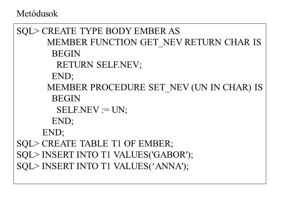 SQL> CREATE TYPE BODY EMBER AS MEMBER FUNCTION GET_NEV RETURN CHAR IS BEGIN RETURN SELF.NEV; END; MEMBER PROCEDURE SET_NEV (UN IN CHAR) IS BEGIN SELF.NEV := UN; END; SQL> CREATE TABLE T1 OF EMBER; SQL> INSERT INTO T1 VALUES( GABOR ); SQL> INSERT INTO T1 VALUES('ANNA ); Metódusok