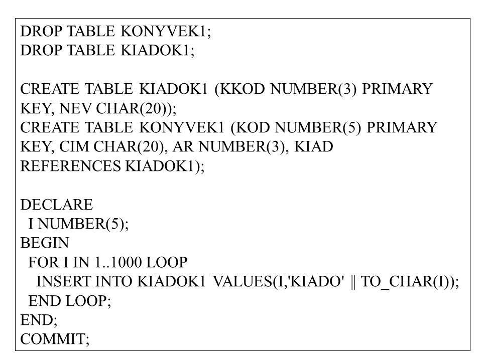 DROP TABLE KONYVEK1; DROP TABLE KIADOK1; CREATE TABLE KIADOK1 (KKOD NUMBER(3) PRIMARY KEY, NEV CHAR(20)); CREATE TABLE KONYVEK1 (KOD NUMBER(5) PRIMARY