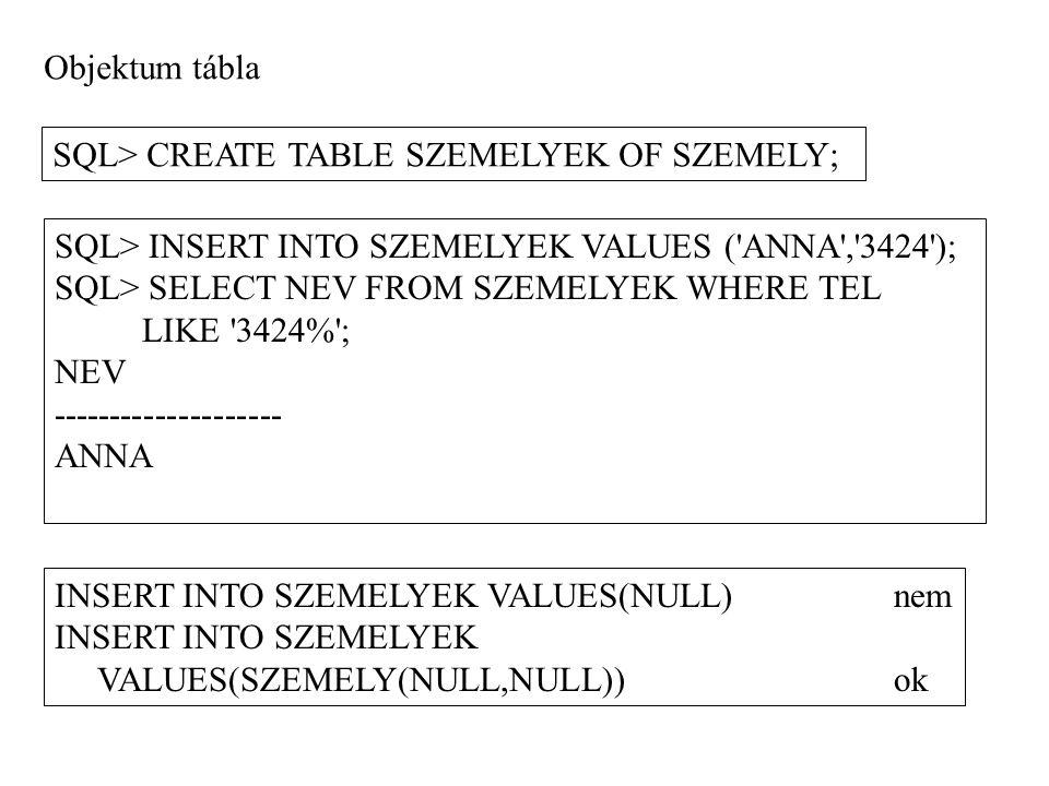 SQL> CREATE TABLE SZEMELYEK OF SZEMELY; Objektum tábla SQL> INSERT INTO SZEMELYEK VALUES ( ANNA , 3424 ); SQL> SELECT NEV FROM SZEMELYEK WHERE TEL LIKE 3424% ; NEV -------------------- ANNA INSERT INTO SZEMELYEK VALUES(NULL) nem INSERT INTO SZEMELYEK VALUES(SZEMELY(NULL,NULL))ok