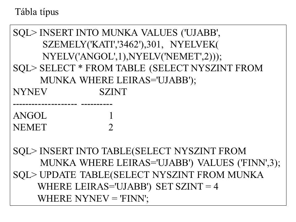 SQL> INSERT INTO MUNKA VALUES ('UJABB', SZEMELY('KATI','3462'),301, NYELVEK( NYELV('ANGOL',1),NYELV('NEMET',2))); SQL> SELECT * FROM TABLE (SELECT NYS