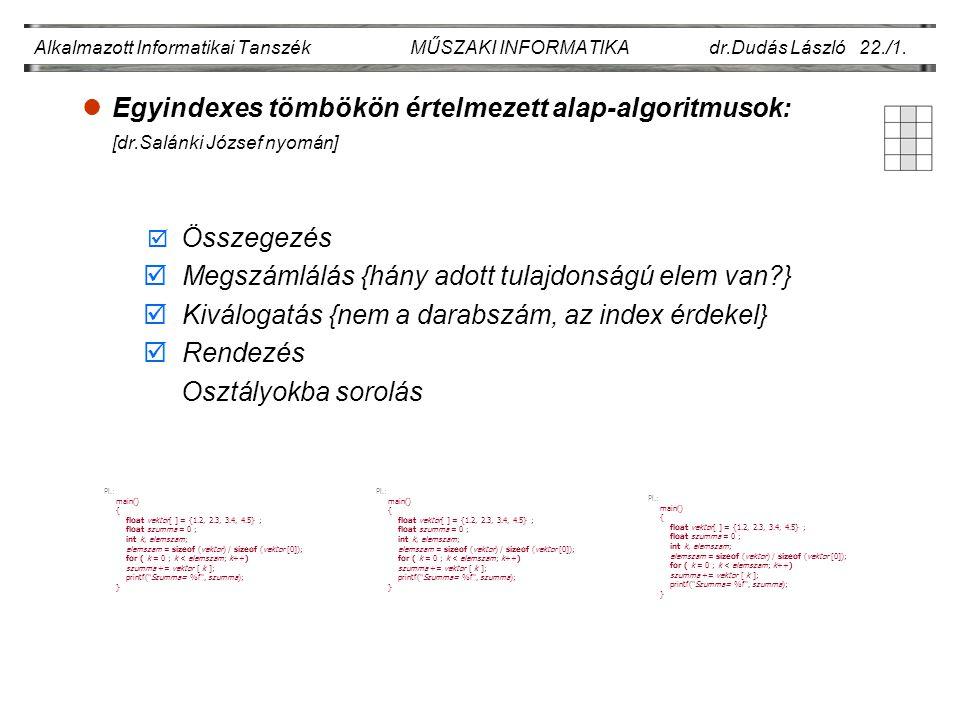 Példa: Alkalmazott Informatikai Tanszék MŰSZAKI INFORMATIKA dr.Dudás László 22 /12.