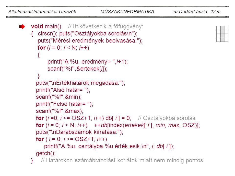 Alkalmazott Informatikai Tanszék MŰSZAKI INFORMATIKA dr.Dudás László 22 /6.