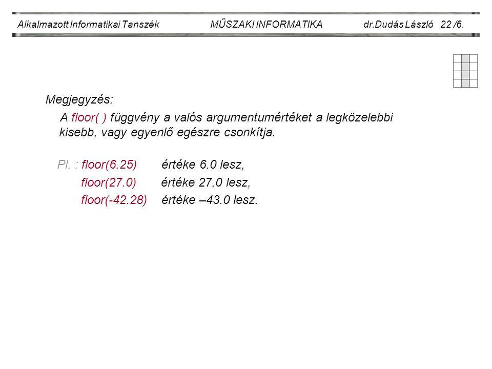 Alkalmazott Informatikai Tanszék MŰSZAKI INFORMATIKA dr.Dudás László 22 /6. Megjegyzés: A floor( ) függvény a valós argumentumértéket a legközelebbi k