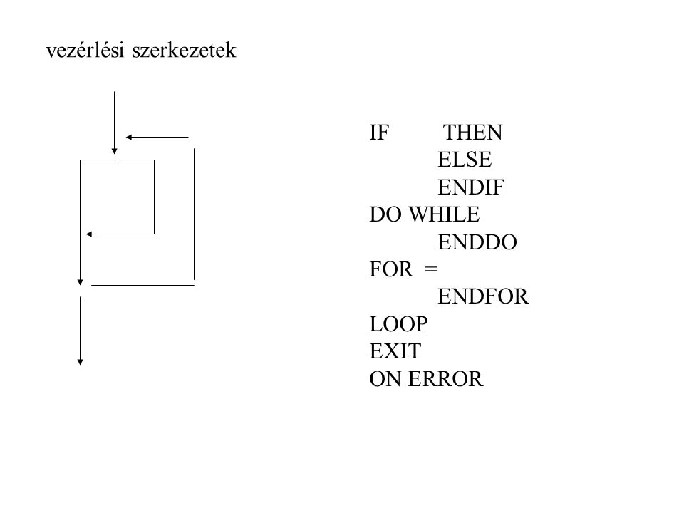vezérlési szerkezetek IF THEN ELSE ENDIF DO WHILE ENDDO FOR = ENDFOR LOOP EXIT ON ERROR