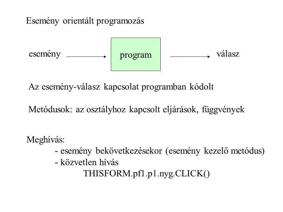 Esemény orientált programozás program eseményválasz Az esemény-válasz kapcsolat programban kódolt Metódusok: az osztályhoz kapcsolt eljárások, függvények Meghívás: - esemény bekövetkezésekor (esemény kezelő metódus) - közvetlen hívás THISFORM.pf1.p1.nyg.CLICK()