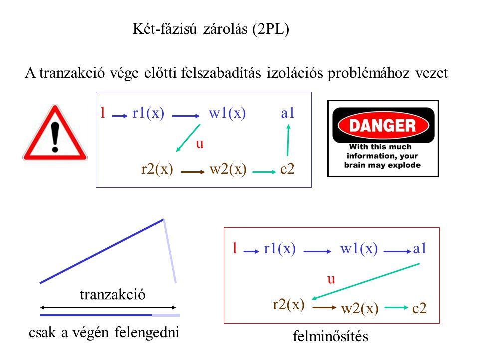 Két-fázisú zárolás (2PL) r1(x) r2(x)c2w2(x) w1(x)a1 A tranzakció vége előtti felszabadítás izolációs problémához vezet u l tranzakció csak a végén felengedni r1(x) r2(x) c2w2(x) w1(x)a1 u l felminősítés