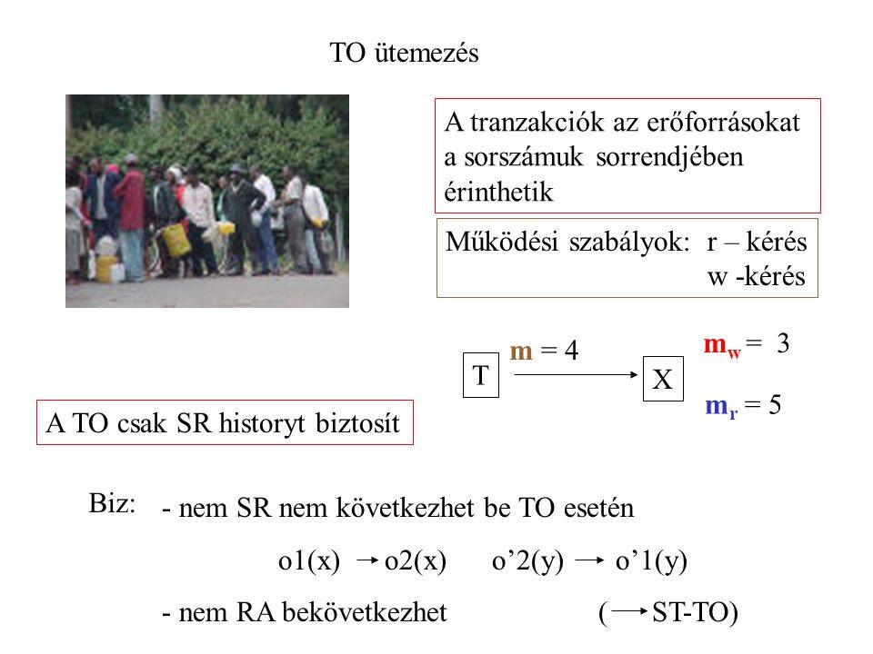 TO ütemezés A tranzakciók az erőforrásokat a sorszámuk sorrendjében érinthetik X m w = 3 m r = 5 T m = 4 Működési szabályok: r – kérés w -kérés A TO csak SR historyt biztosít Biz: - nem SR nem következhet be TO esetén o1(x) o2(x) o'2(y) o'1(y) - nem RA bekövetkezhet ( ST-TO)