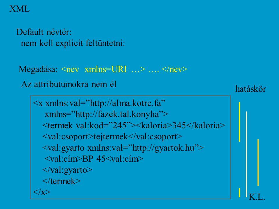 XML K.L. Default névtér: nem kell explicit feltüntetni: Megadása: ….