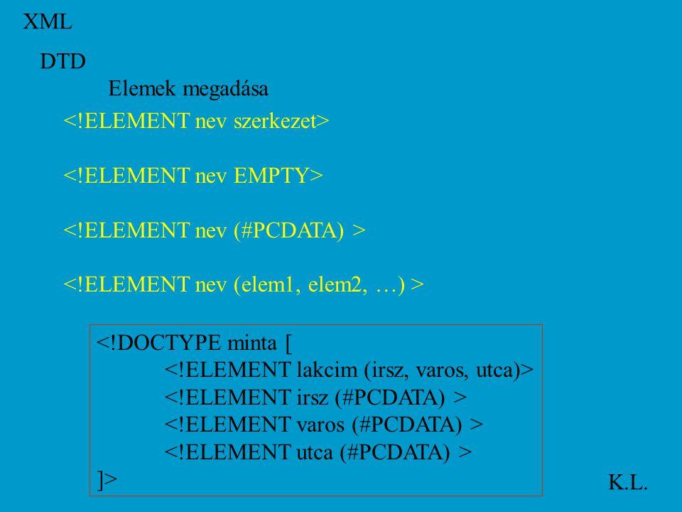 XML K.L. DTD Elemek megadása <!DOCTYPE minta [ ]>