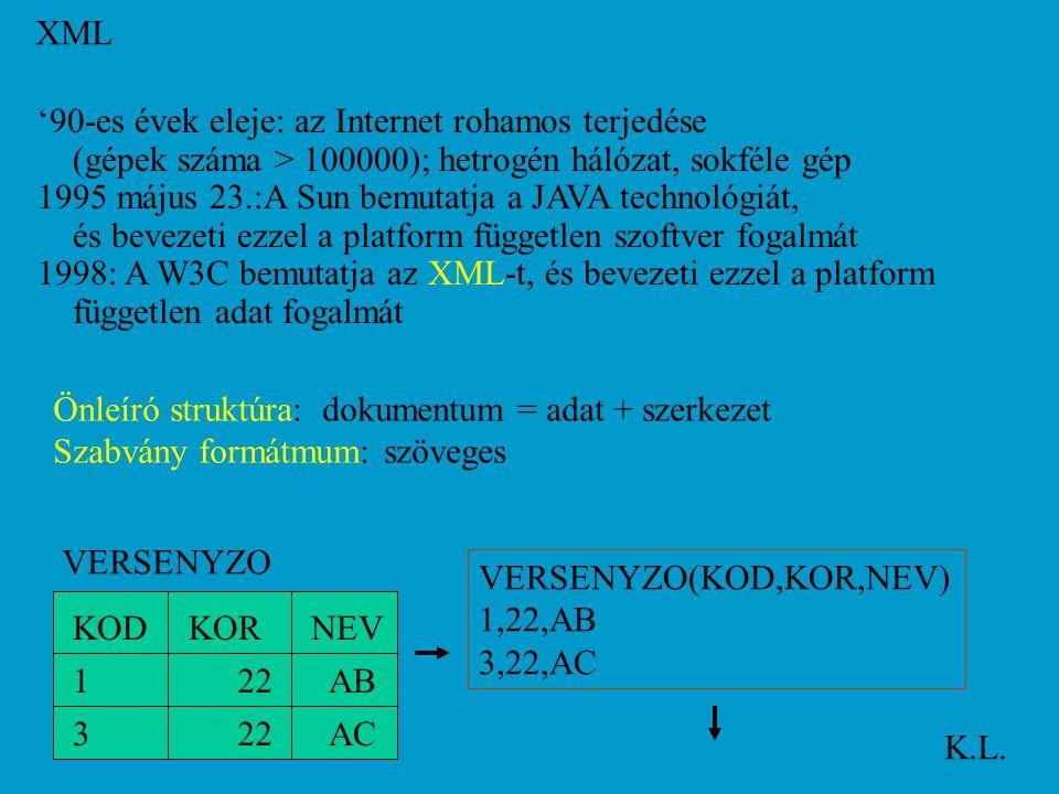 XML K.L.