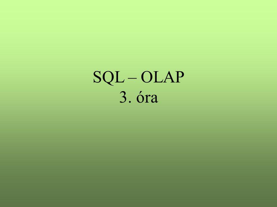 SQL – OLAP 3. óra