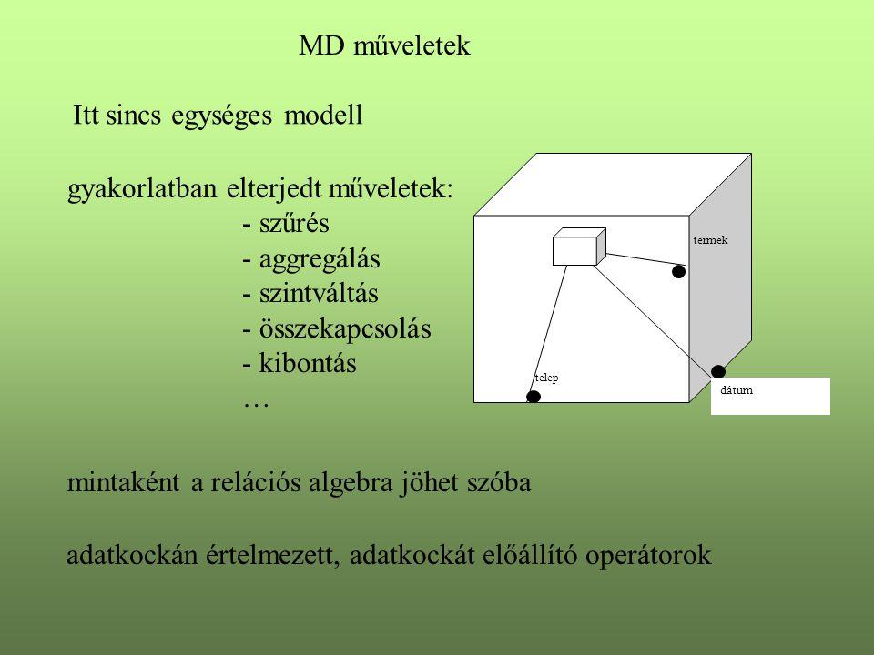 MD műveletek Itt sincs egységes modell gyakorlatban elterjedt műveletek: - szűrés - aggregálás - szintváltás - összekapcsolás - kibontás … mintaként a