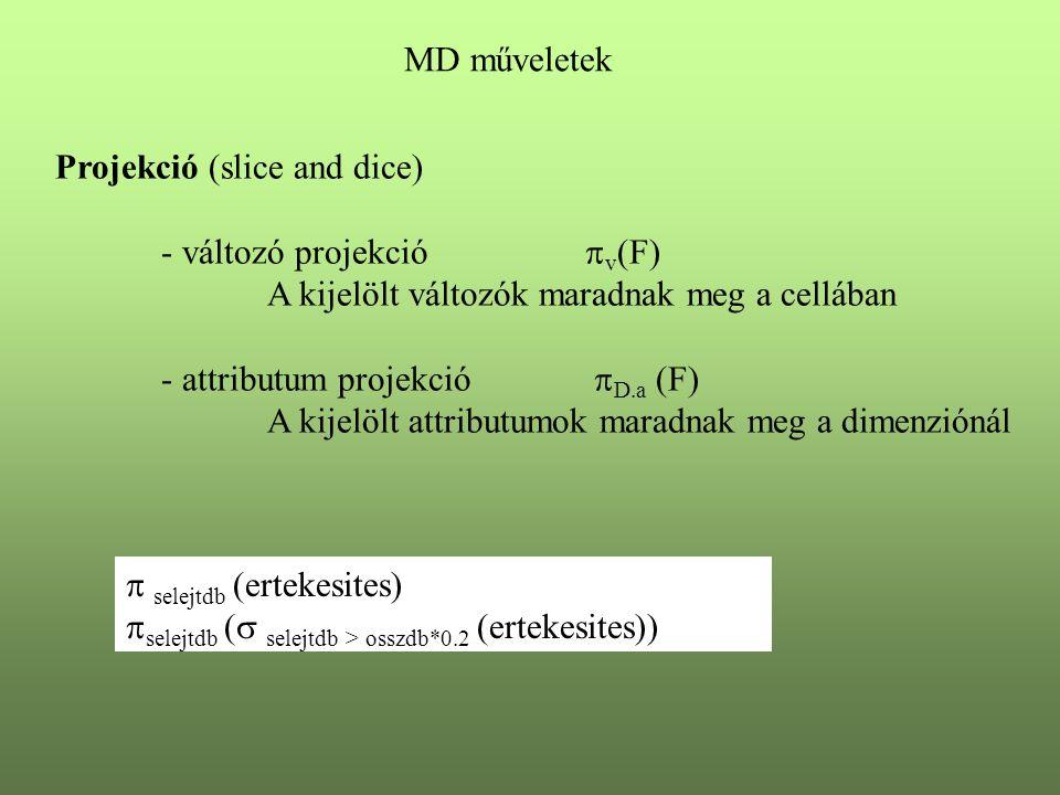 MD műveletek Projekció (slice and dice) - változó projekció  v (F) A kijelölt változók maradnak meg a cellában - attributum projekció  D.a (F) A kij