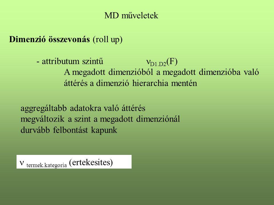 Dimenzió összevonás (roll up) - attributum szintű D1.D2 (F) A megadott dimenzióból a megadott dimenzióba való áttérés a dimenzió hierarchia mentén MD