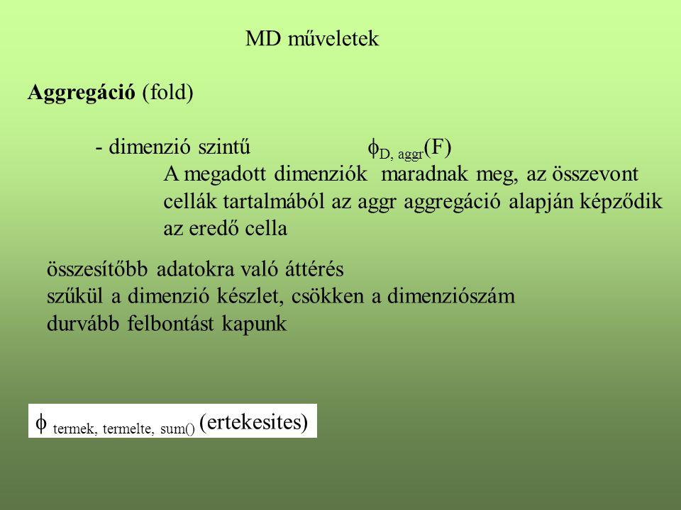MD műveletek Aggregáció (fold) - dimenzió szintű  D, aggr (F) A megadott dimenziók maradnak meg, az összevont cellák tartalmából az aggr aggregáció a