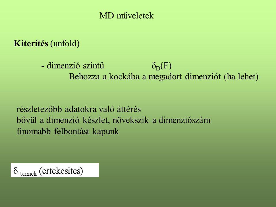 MD műveletek Kiterítés (unfold) - dimenzió szintű  D (F) Behozza a kockába a megadott dimenziót (ha lehet)  termek (ertekesites) részletezőbb adatok