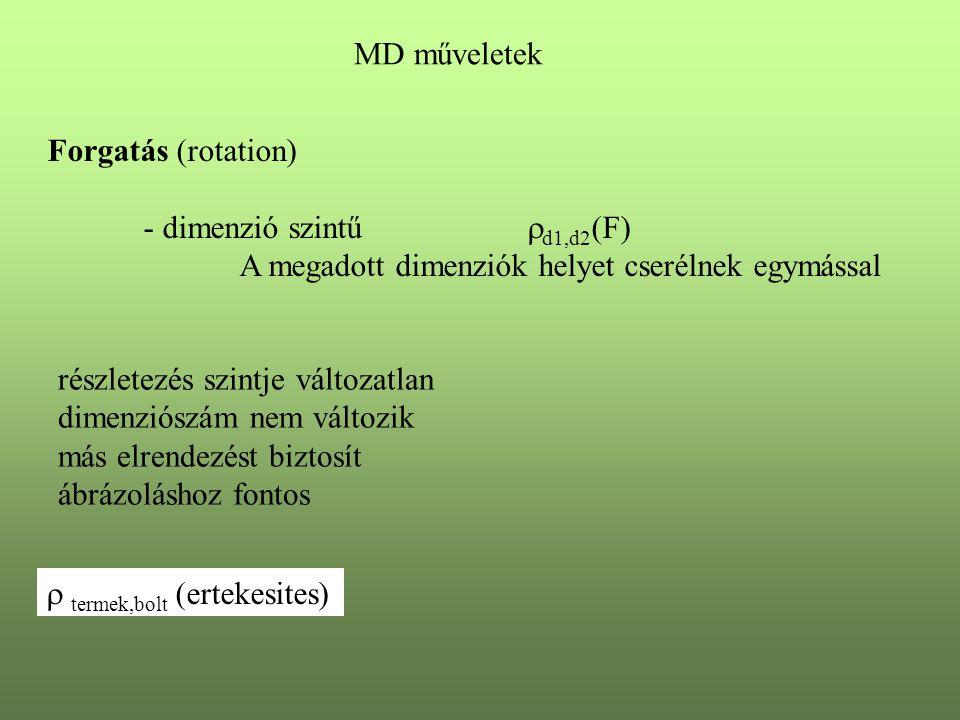 MD műveletek Forgatás (rotation) - dimenzió szintű  d1,d2 (F) A megadott dimenziók helyet cserélnek egymással  termek,bolt (ertekesites) részletezés