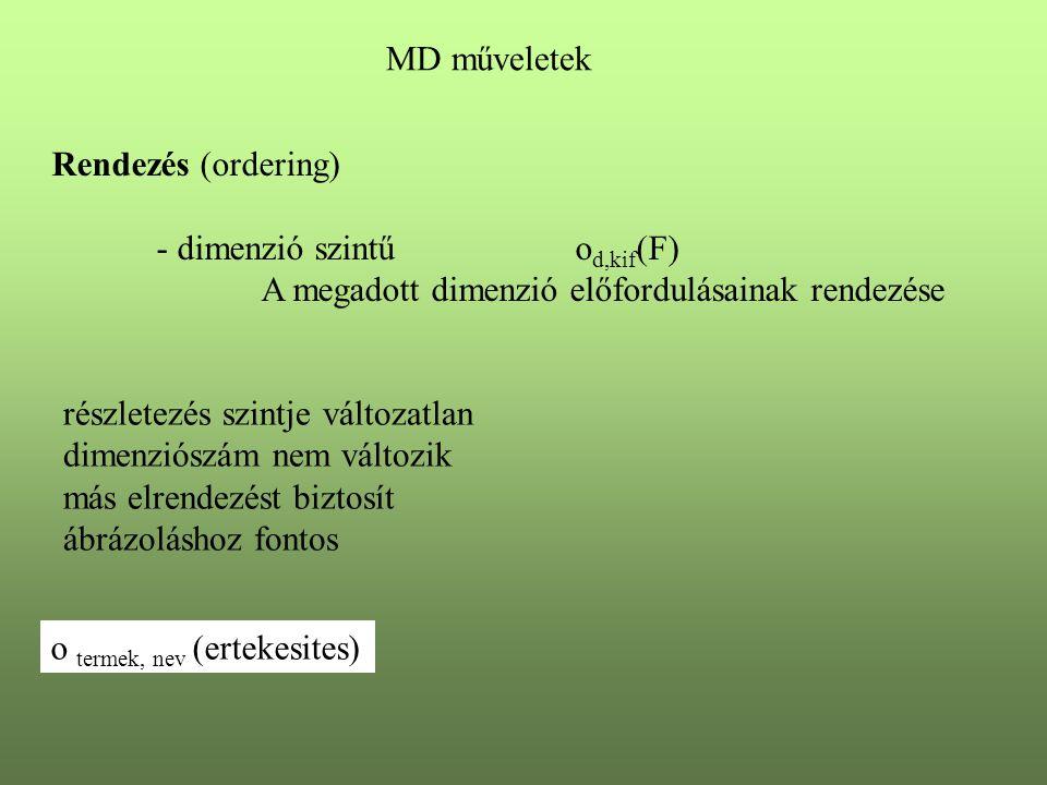 MD műveletek Rendezés (ordering) - dimenzió szintűo d,kif (F) A megadott dimenzió előfordulásainak rendezése o termek, nev (ertekesites) részletezés s