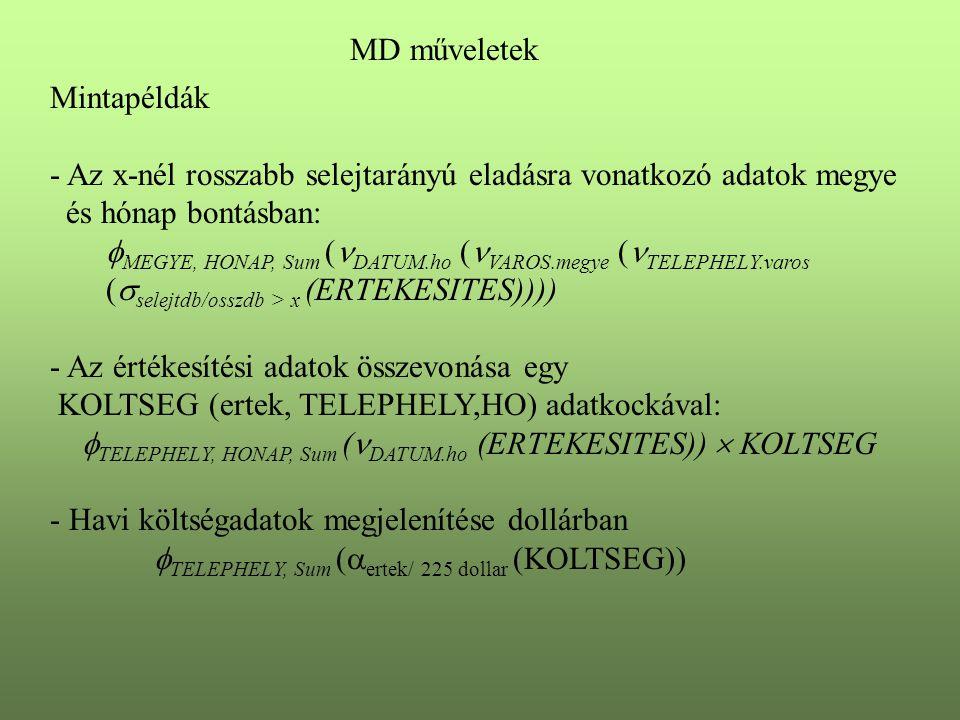 MD műveletek Mintapéldák - Az x-nél rosszabb selejtarányú eladásra vonatkozó adatok megye és hónap bontásban:  MEGYE, HONAP, Sum ( DATUM.ho ( VAROS.m