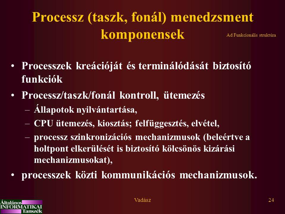 Vadász24 Processz (taszk, fonál) menedzsment komponensek Processzek kreációját és terminálódását biztosító funkciók Processz/taszk/fonál kontroll, ütemezés –Állapotok nyilvántartása, –CPU ütemezés, kiosztás; felfüggesztés, elvétel, –processz szinkronizációs mechanizmusok (beleértve a holtpont elkerülését is biztosító kölcsönös kizárási mechanizmusokat), processzek közti kommunikációs mechanizmusok.