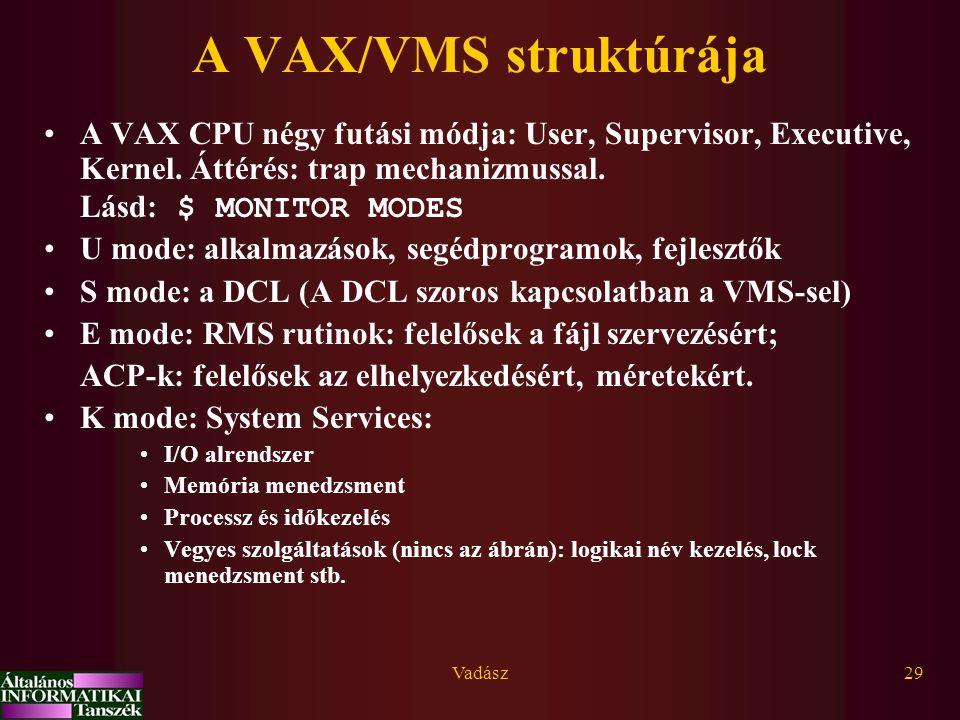 Vadász29 A VAX/VMS struktúrája A VAX CPU négy futási módja: User, Supervisor, Executive, Kernel. Áttérés: trap mechanizmussal. Lásd: $ MONITOR MODES U