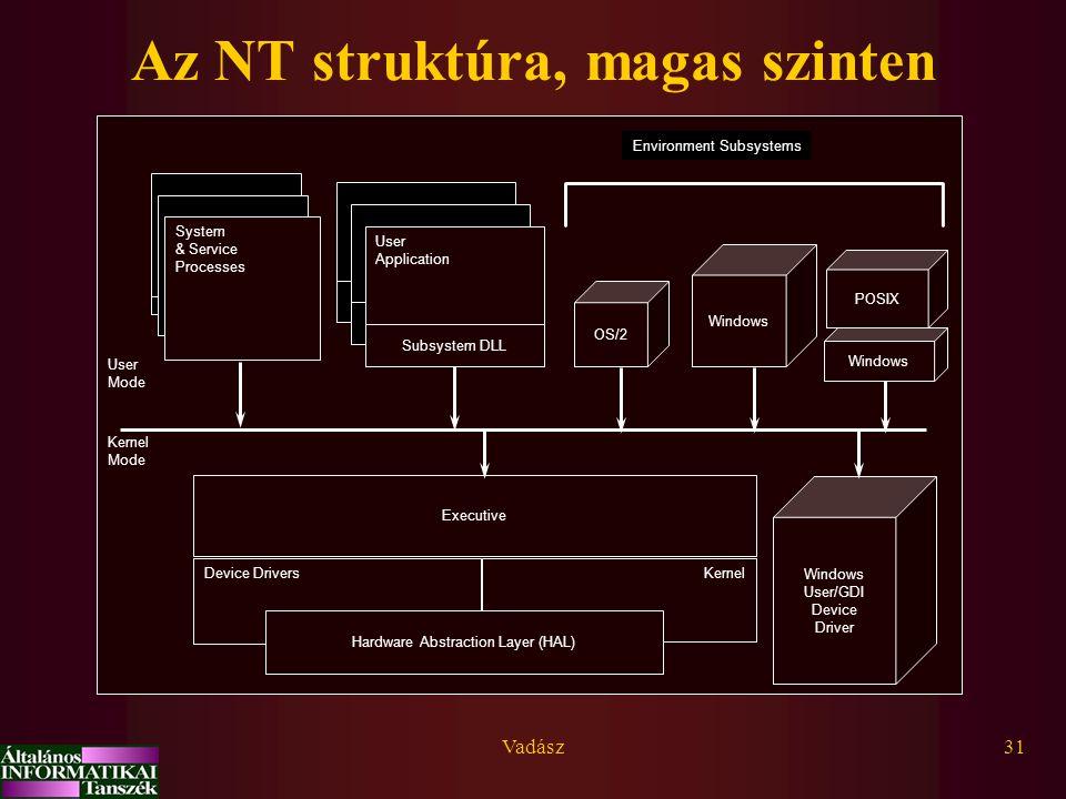 Vadász31 Az NT struktúra, magas szinten OS/2 Windows POSIX Environment Subsystems User Application Subsystem DLL Windows User/GDI Device Driver Execut