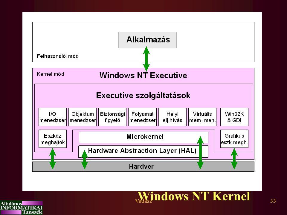 Vadász33 Windows NT Kernel
